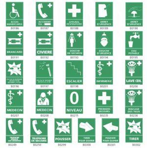 Panneau pictogramme évacuation/secours